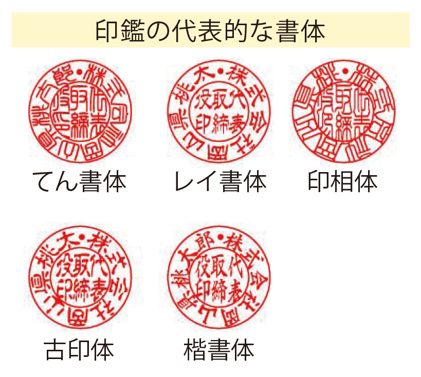 印鑑の書体説明画像